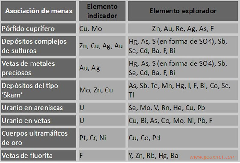 Element Pathfinder